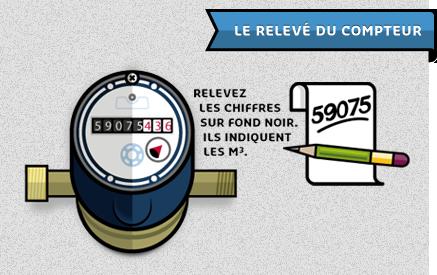 Illustration relevé du compteur d'eau (Lyonnaise des Eaux)